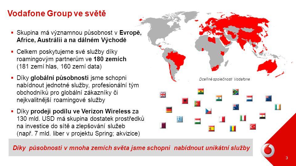 Vodafone Group ve světě