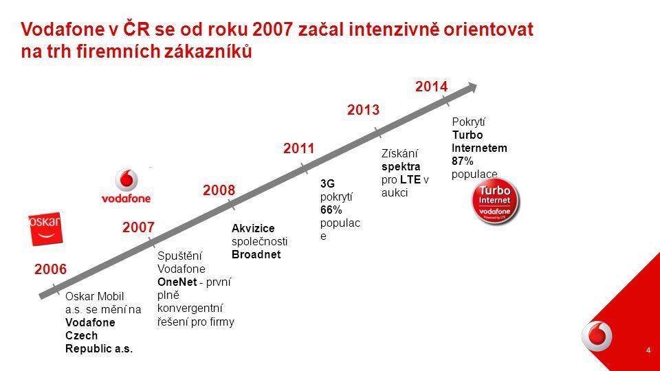 Vodafone v ČR se od roku 2007 začal intenzivně orientovat na trh firemních zákazníků