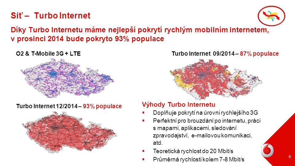 Síť – Turbo Internet Díky Turbo Internetu máme nejlepší pokrytí rychlým mobilním internetem, v prosinci 2014 bude pokryto 93% populace.