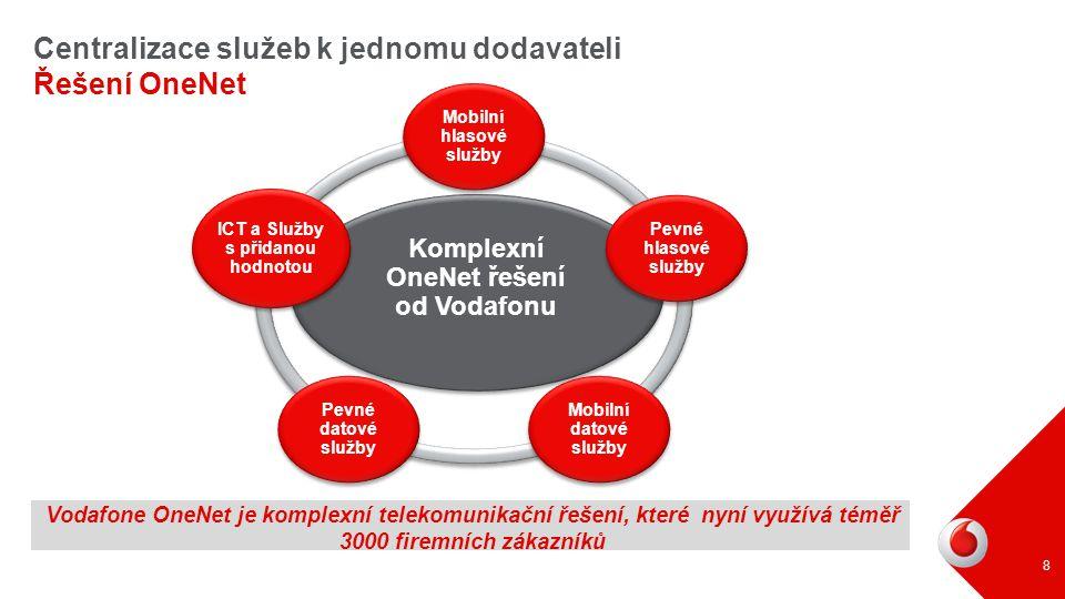 Centralizace služeb k jednomu dodavateli Řešení OneNet