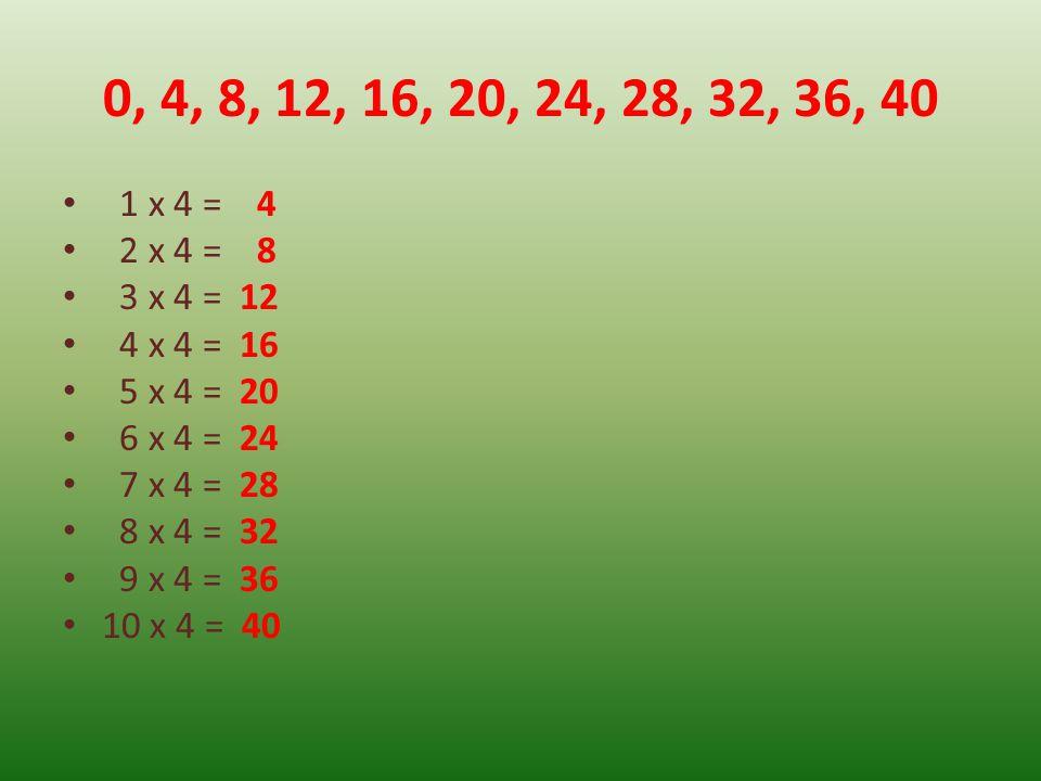 0, 4, 8, 12, 16, 20, 24, 28, 32, 36, 40 1 x 4 = 4. 2 x 4 = 8. 3 x 4 = 12. 4 x 4 = 16. 5 x 4 = 20.