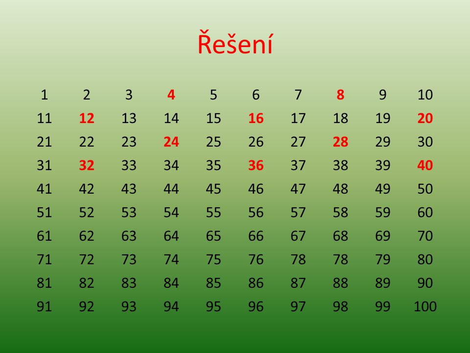 Řešení 1. 2. 3. 4. 5. 6. 7. 8. 9. 10. 11. 12. 13. 14. 15. 16. 17. 18. 19. 20. 21.