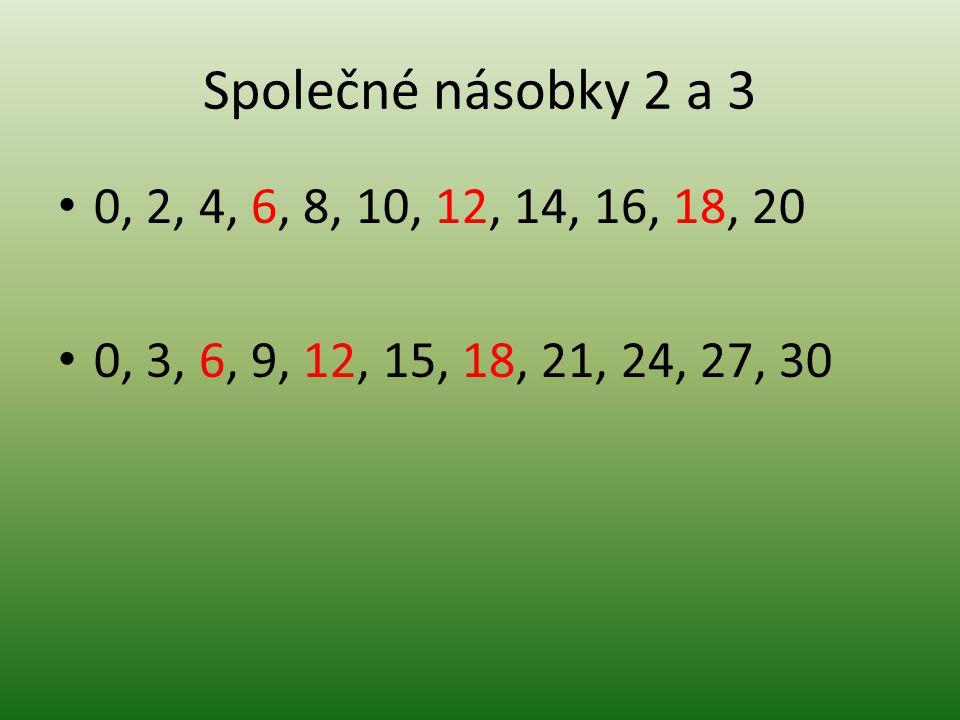 Společné násobky 2 a 3 0, 2, 4, 6, 8, 10, 12, 14, 16, 18, 20 0, 3, 6, 9, 12, 15, 18, 21, 24, 27, 30