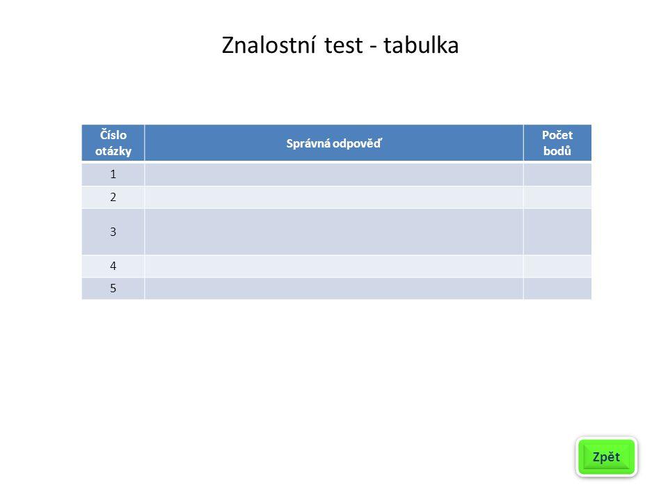 Znalostní test - tabulka