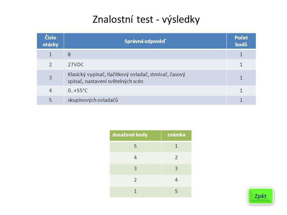 Znalostní test - výsledky