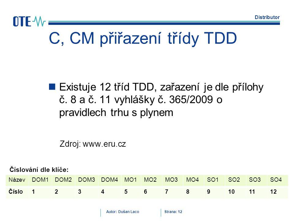 C, CM přiřazení třídy TDD
