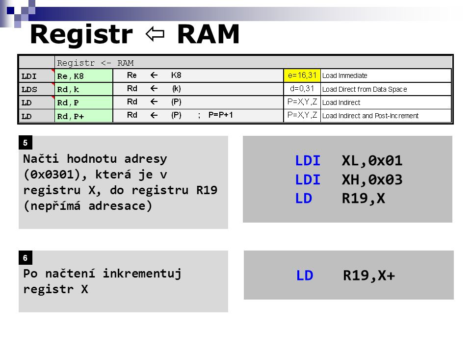Registr  RAM LDI XL,0x01 LDI XH,0x03 LD R19,X LD R19,X+