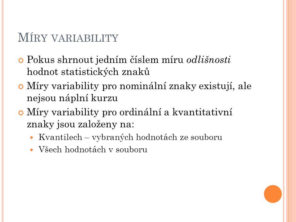 Míry variability Pokus shrnout jedním číslem míru odlišnosti hodnot statistických znaků.