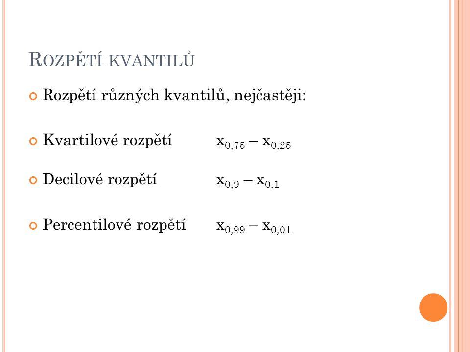 Rozpětí kvantilů Rozpětí různých kvantilů, nejčastěji: