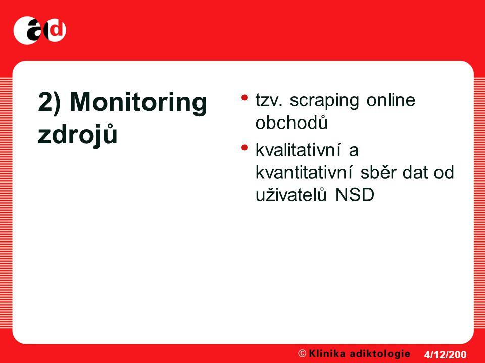2) Monitoring zdrojů tzv. scraping online obchodů