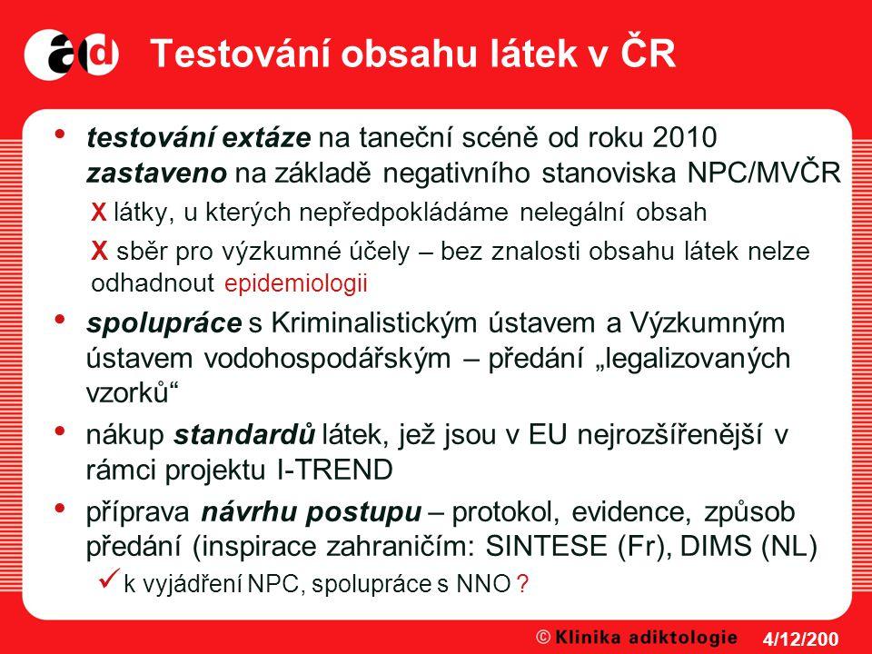 Testování obsahu látek v ČR