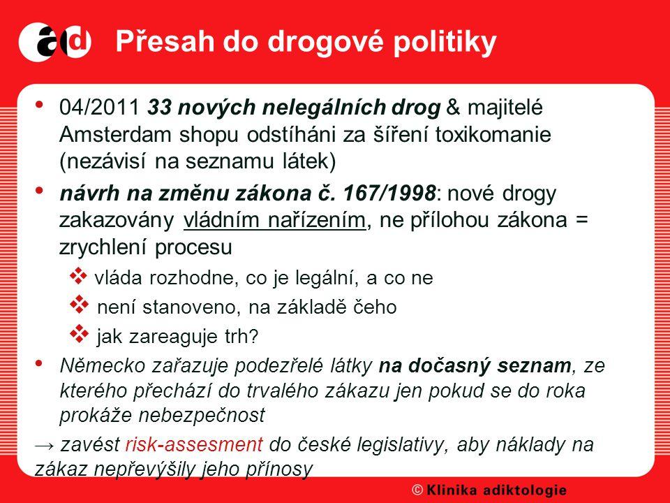 Přesah do drogové politiky