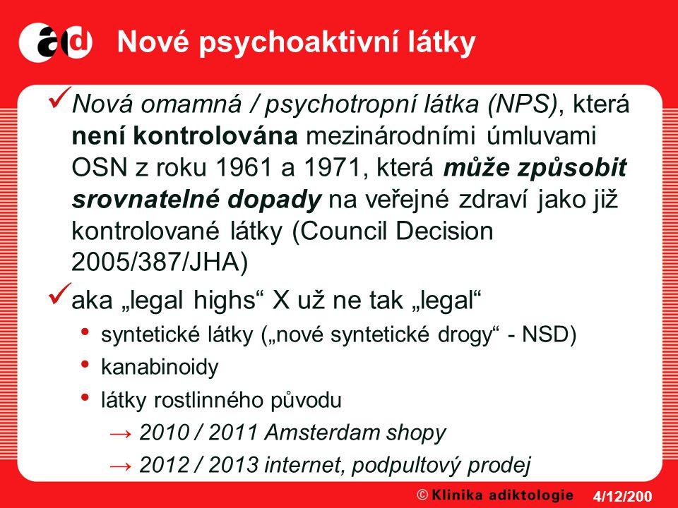 Nové psychoaktivní látky