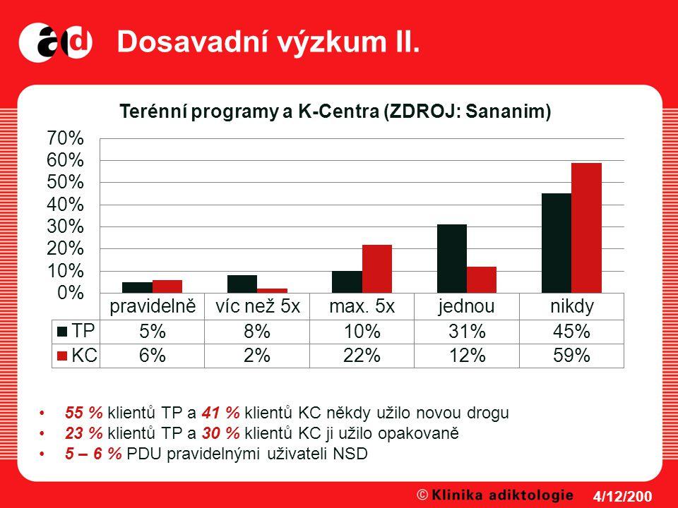 Dosavadní výzkum II. 55 % klientů TP a 41 % klientů KC někdy užilo novou drogu. 23 % klientů TP a 30 % klientů KC ji užilo opakovaně.