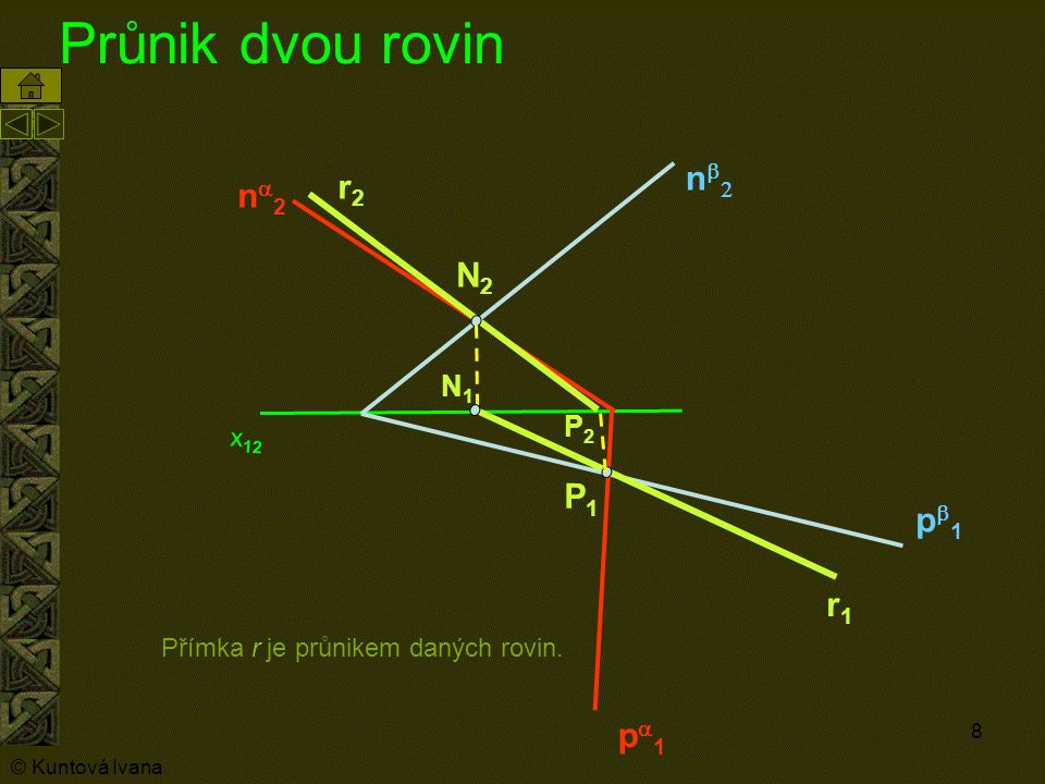 Průnik dvou rovin nb2 r2 na2 N2 P1 pb1 r1 pa1 N1 P2 x12