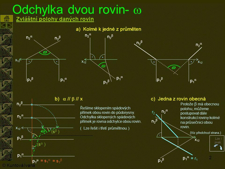 Odchylka dvou rovin- w Zvláštní polohy daných rovin w w w
