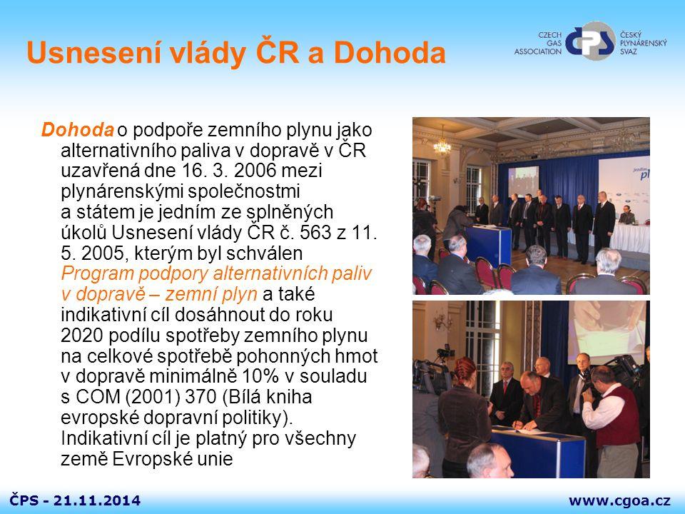Usnesení vlády ČR a Dohoda