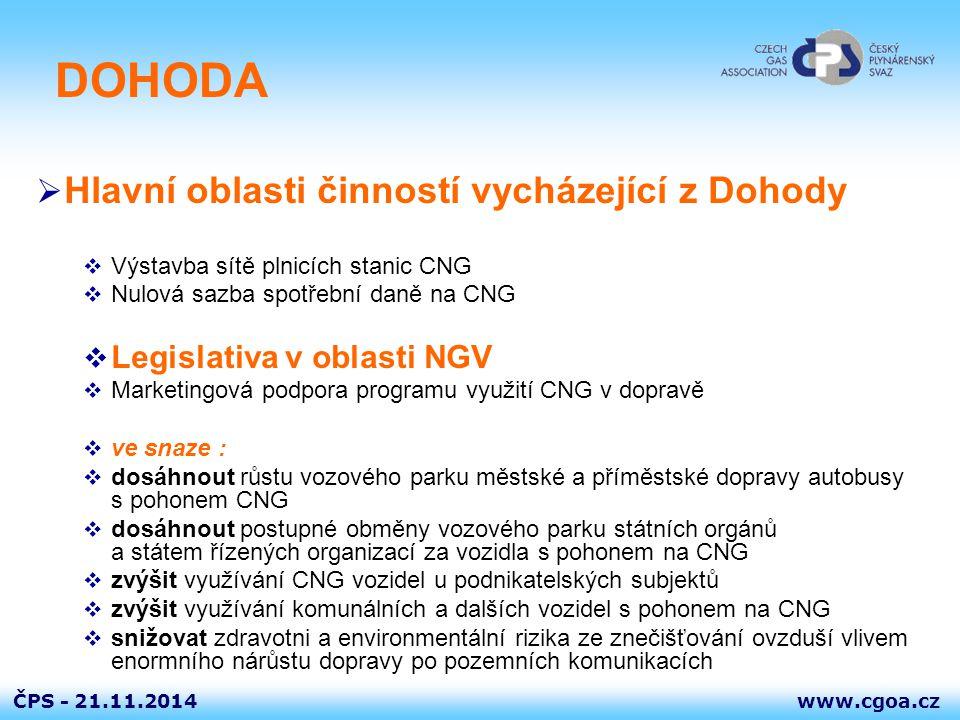 DOHODA Hlavní oblasti činností vycházející z Dohody