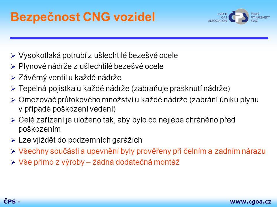 Bezpečnost CNG vozidel