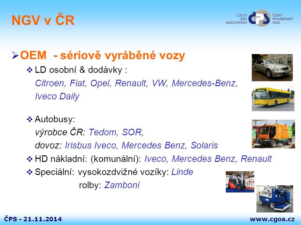 NGV v ČR OEM - sériově vyráběné vozy LD osobní & dodávky :