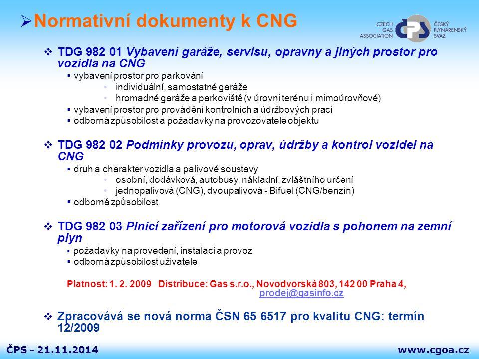 Normativní dokumenty k CNG