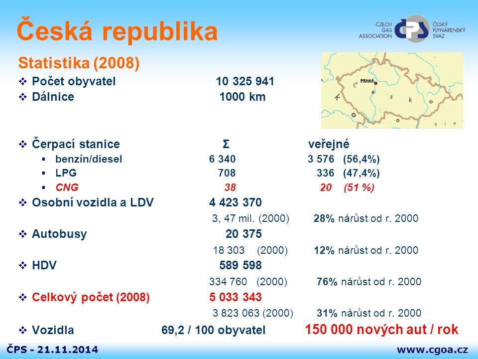 Česká republika Statistika (2008) Počet obyvatel 10 325 941