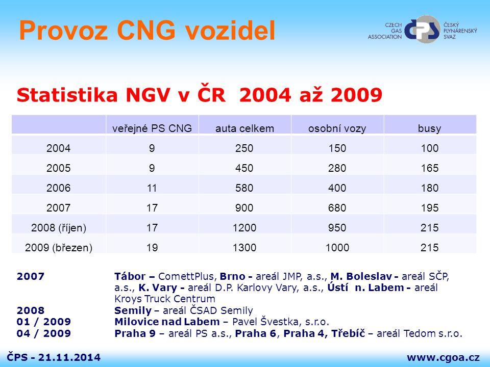 Provoz CNG vozidel Statistika NGV v ČR 2004 až 2009 veřejné PS CNG