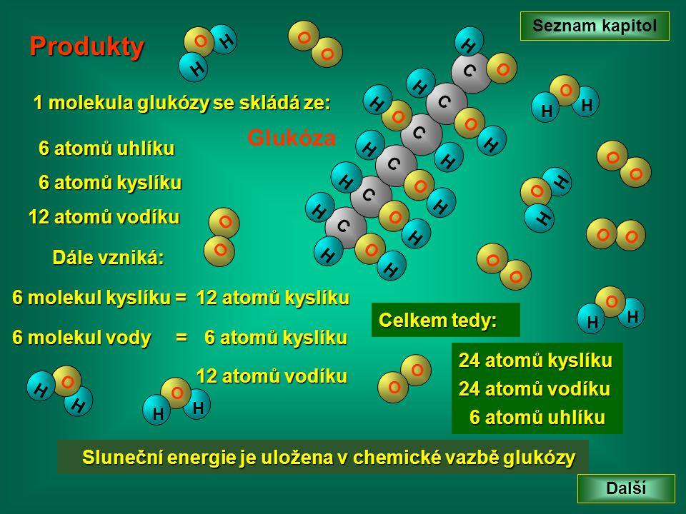 Sluneční energie je uložena v chemické vazbě glukózy