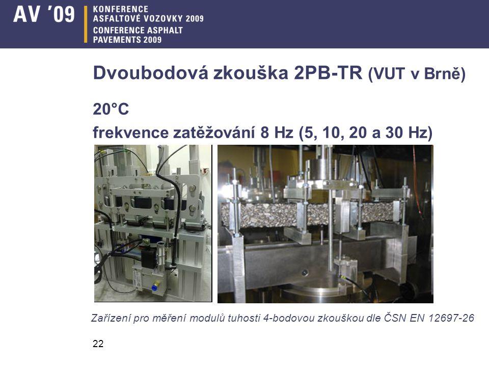 Dvoubodová zkouška 2PB-TR (VUT v Brně)