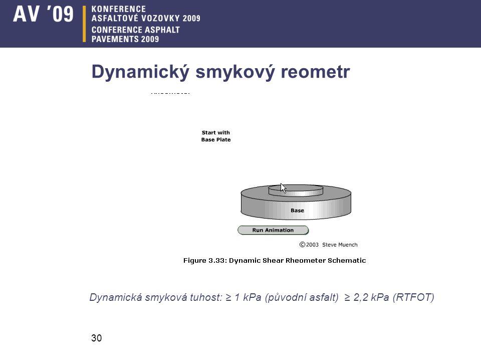 Dynamický smykový reometr
