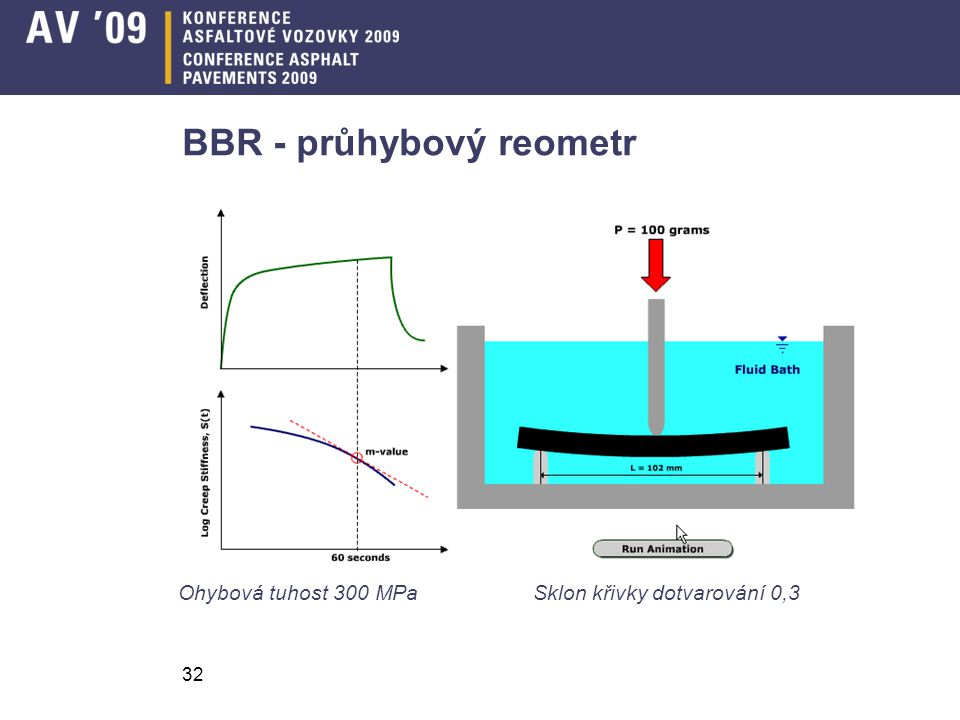 BBR - průhybový reometr