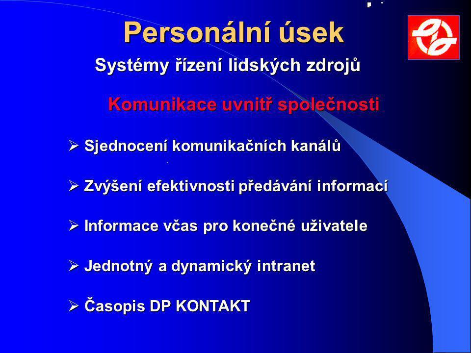 Systémy řízení lidských zdrojů Komunikace uvnitř společnosti