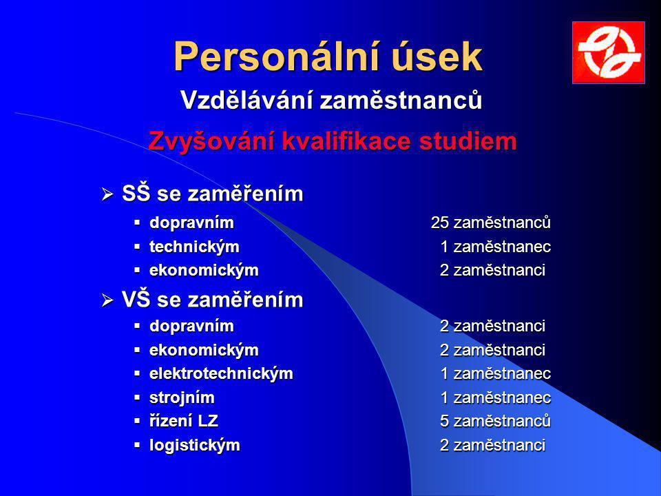 Vzdělávání zaměstnanců Zvyšování kvalifikace studiem