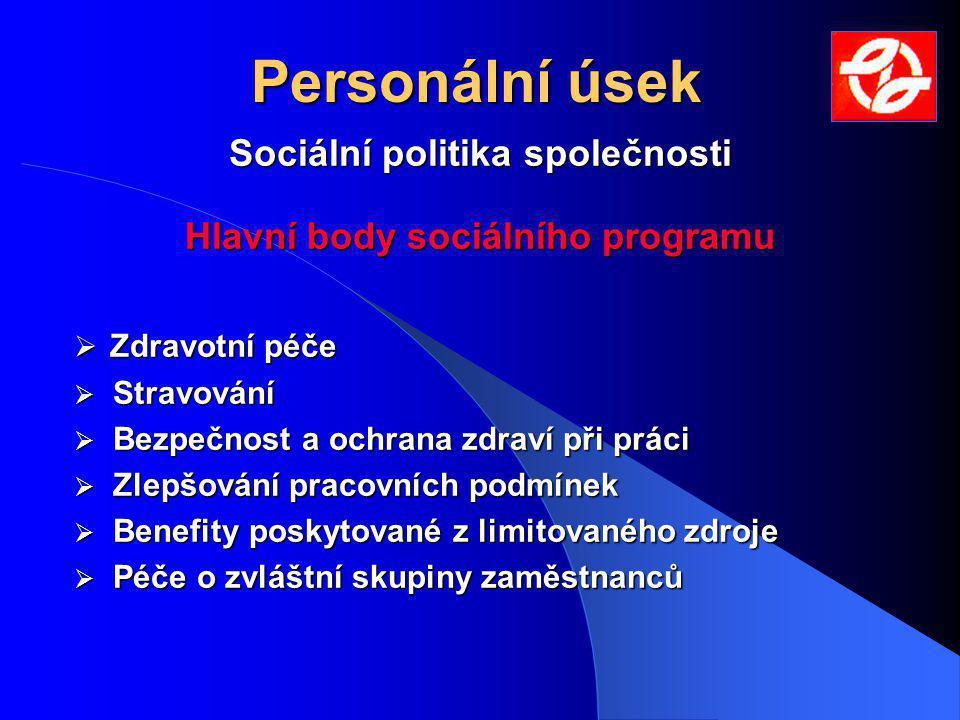 Sociální politika společnosti Hlavní body sociálního programu