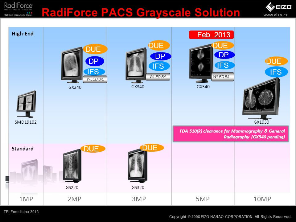 RadiForce PACS Grayscale Solution