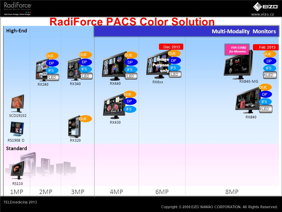 RadiForce PACS Color Solution