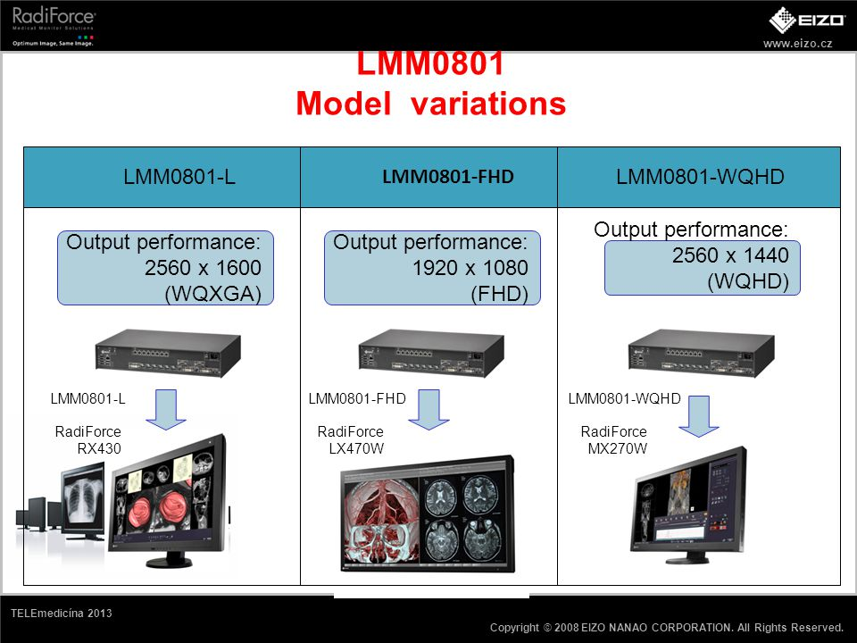 LMM0801 Model variations LMM0801-L LMM0801-FHD LMM0801-WQHD