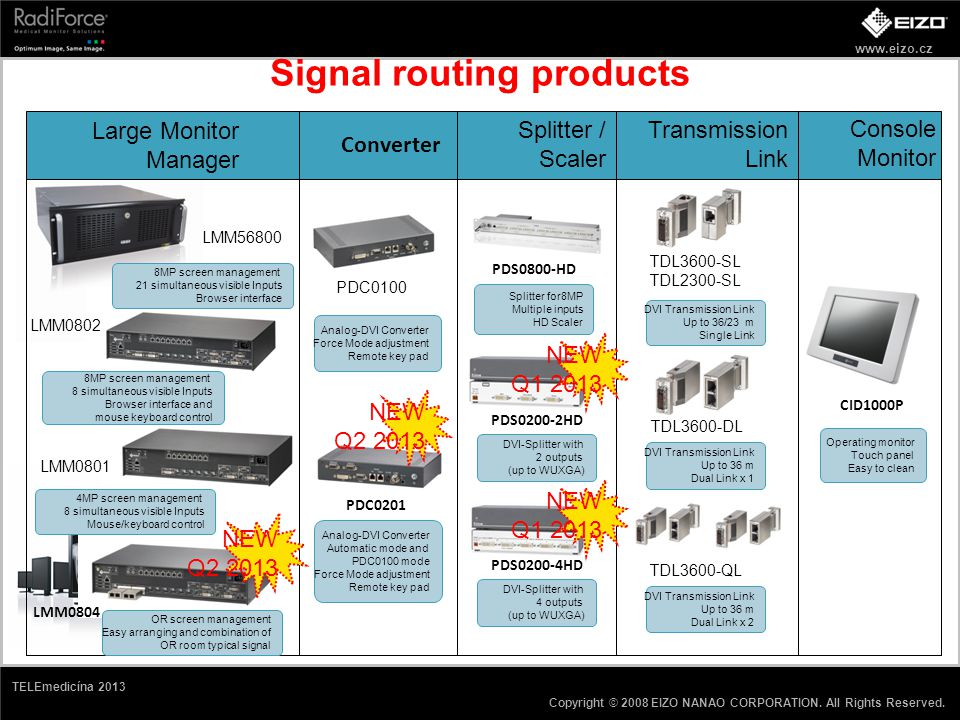 Signal routing products