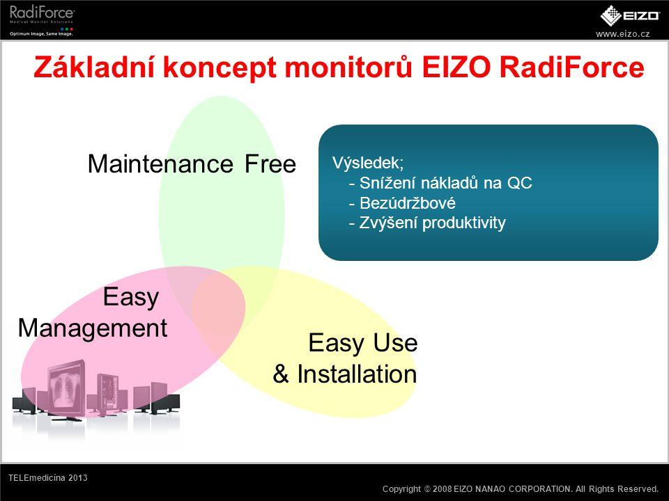 Základní koncept monitorů EIZO RadiForce