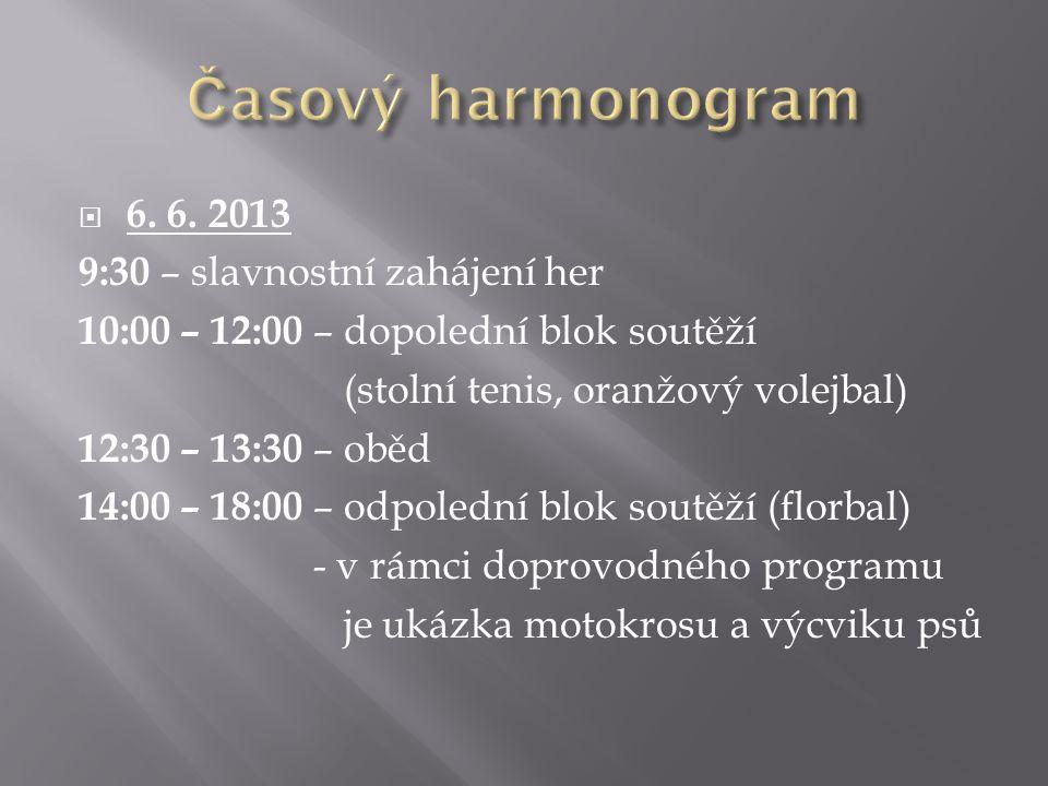 Časový harmonogram 6. 6. 2013 9:30 – slavnostní zahájení her