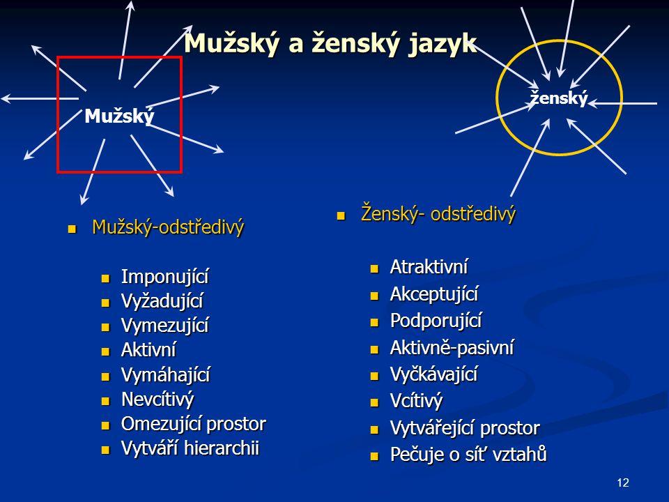 Mužský a ženský jazyk Mužský Ženský- odstředivý Mužský-odstředivý