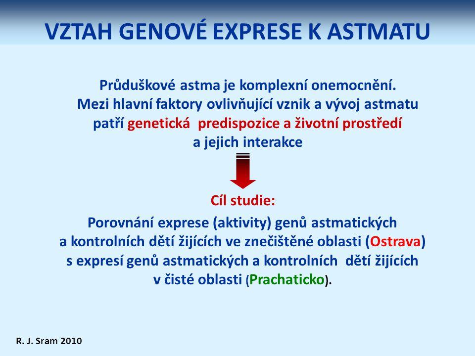 VZTAH GENOVÉ EXPRESE K ASTMATU
