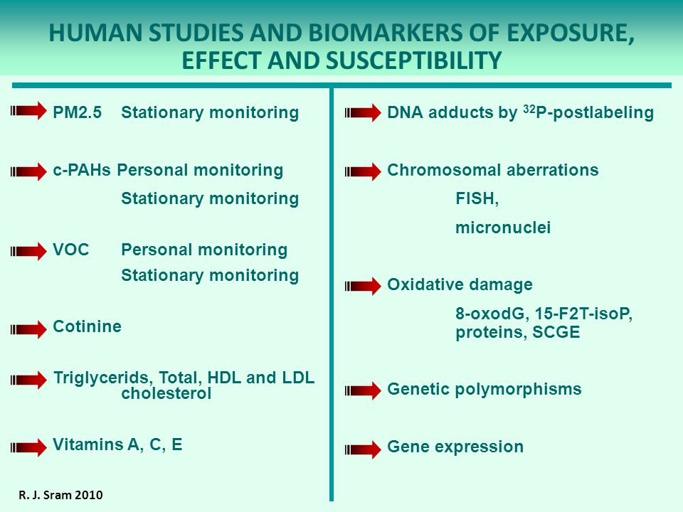 HUMAN STUDIES AND BIOMARKERS OF EXPOSURE, EFFECT AND SUSCEPTIBILITY