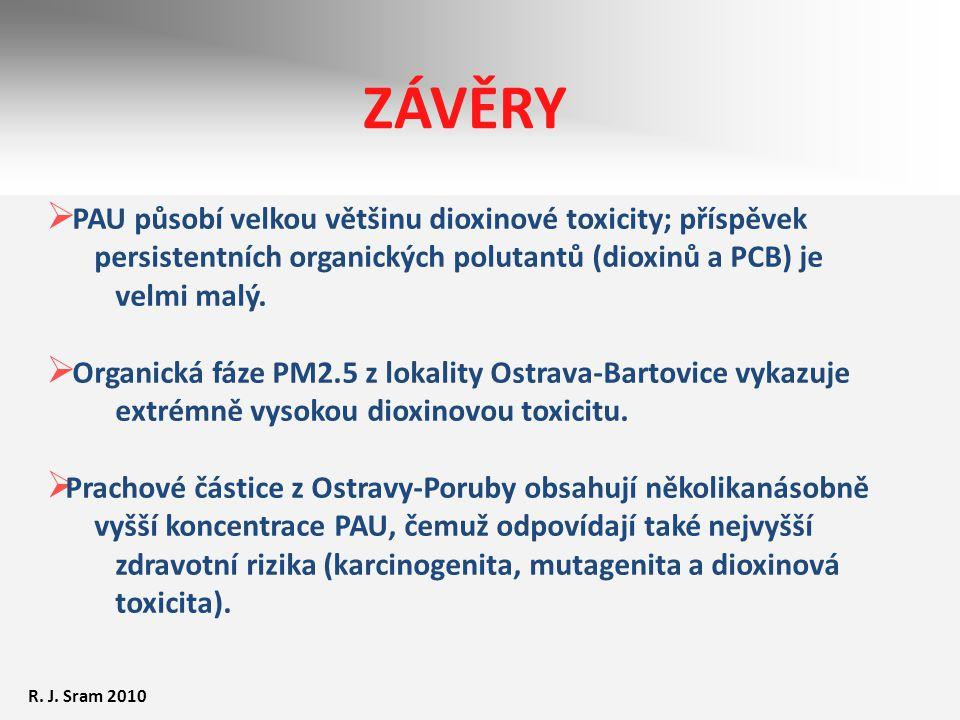 ZÁVĚRY PAU působí velkou většinu dioxinové toxicity; příspěvek