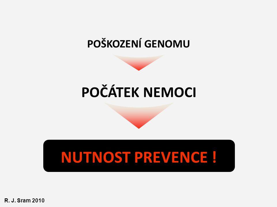 POŠKOZENÍ GENOMU POČÁTEK NEMOCI NUTNOST PREVENCE ! R. J. Sram 2010