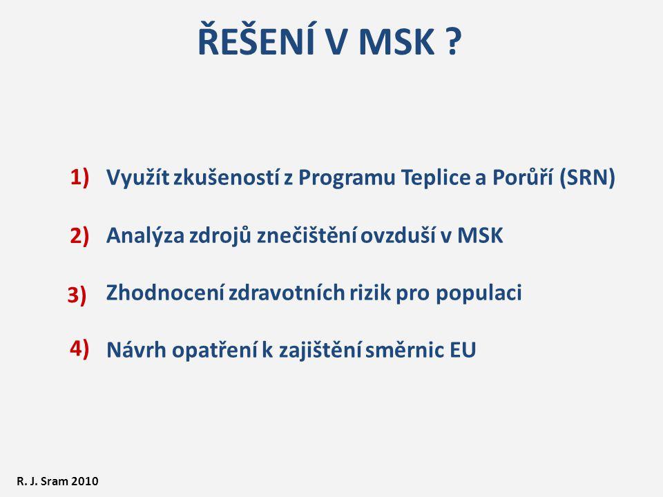 ŘEŠENÍ V MSK 1) Využít zkušeností z Programu Teplice a Porůří (SRN)
