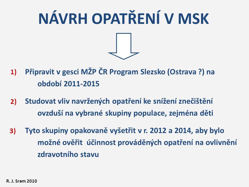 NÁVRH OPATŘENÍ V MSK Připravit v gesci MŽP ČR Program Slezsko (Ostrava ) na období 2011-2015.