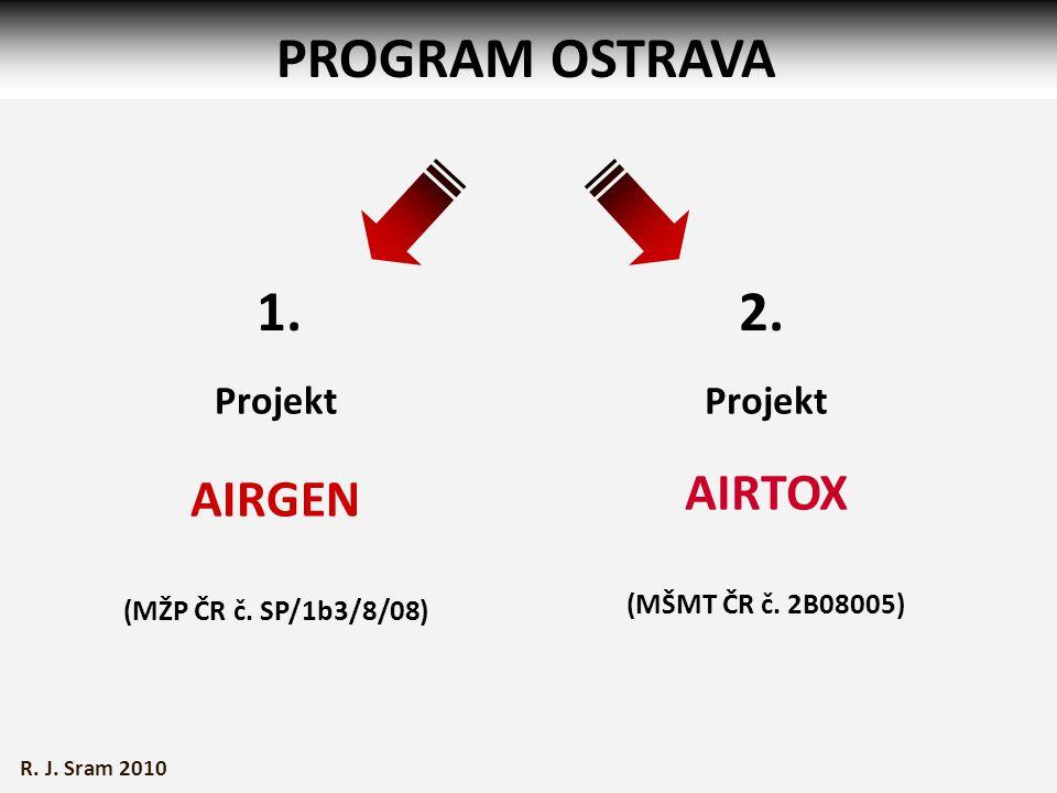 PROGRAM OSTRAVA 1. 2. AIRTOX AIRGEN Projekt Projekt