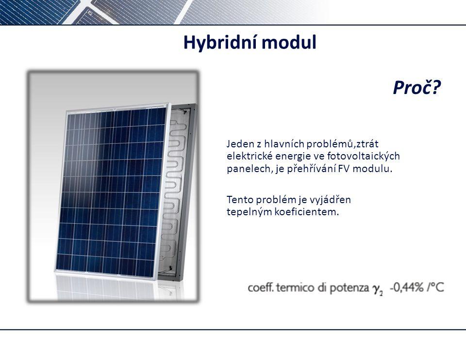 Hybridní modul Proč Jeden z hlavních problémů,ztrát elektrické energie ve fotovoltaických panelech, je přehřívání FV modulu.
