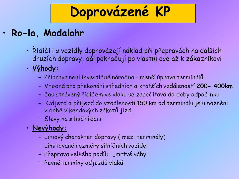 Doprovázené KP Ro-la, Modalohr
